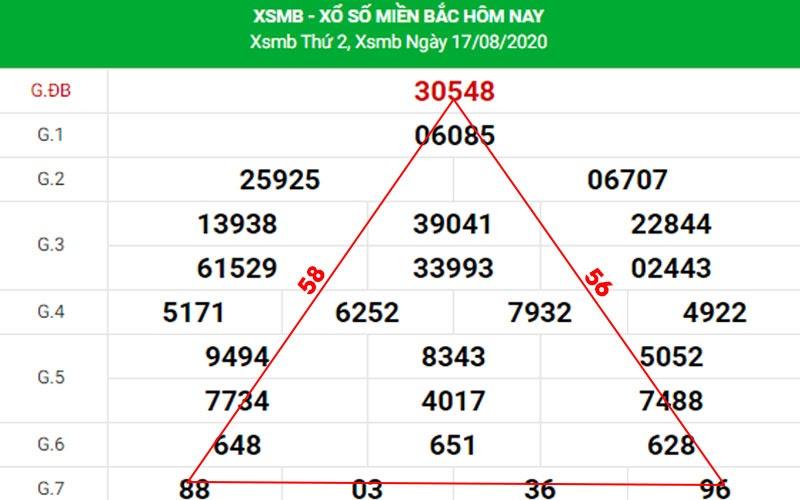 Soi cầu tam giác theo giải 6 và giải đặc biệt
